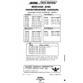 Mooney M20 Series Service and Maintenance Manual  $13.95