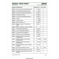 Sigma-Tek 86M000 Manual Index Sheet 1964 thru 1994 $2.95