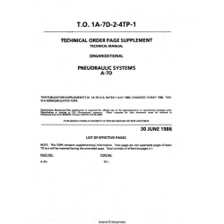 LTV A-7 Corsair II Pneudraulic Systems Technical Order Page Supplement Technical Manual 1986 $5.95
