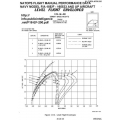 Boeing Natops Flight Manual/POH Perfomance Data Navy Model F/A-18E/F - 165533 and Up Aircraft