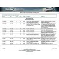 Beechcraft Service Bulletin Master Index 2008 $9.95