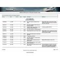Beechcraft Service Instruction Master Index 2007 $5.95
