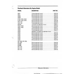 Wisconsin Flywheel Alternators By Engine Model