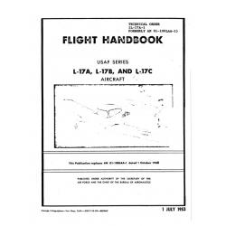 Ryan Navion L-17A, L-17B & L-17C Flight Handbook $12.95