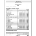 Pontiac GTO Electrical Component Locator Service and Repair Manual 2005 $5.95