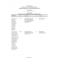 Textron Supplemental Type Certificates 1998 $4.95